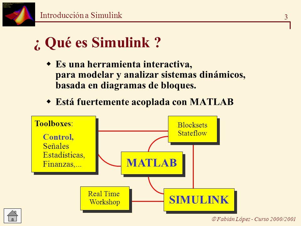 ¿ Qué es Simulink MATLAB SIMULINK