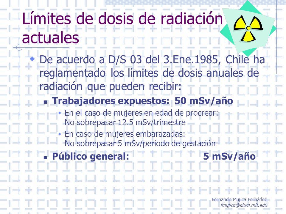 Límites de dosis de radiación actuales