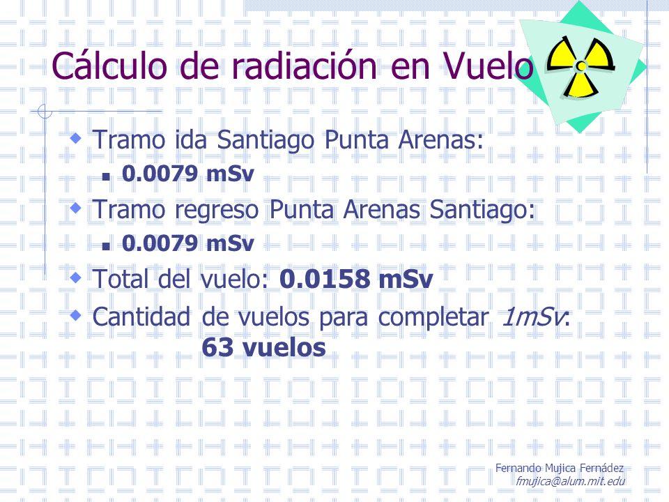 Cálculo de radiación en Vuelo