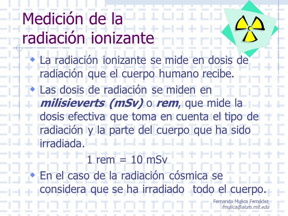 Medición de la radiación ionizante