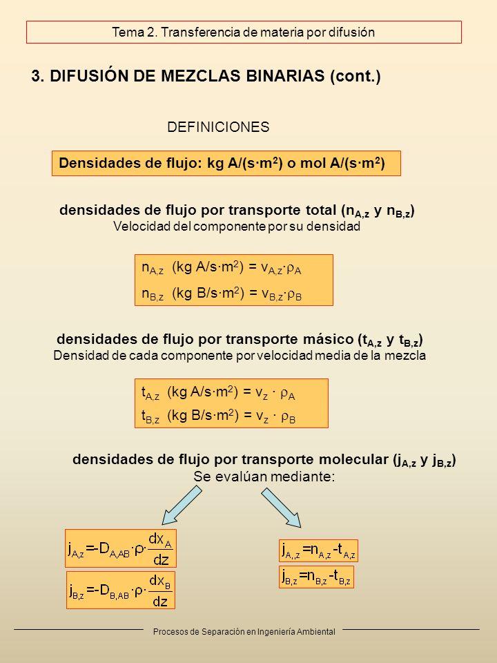 3. DIFUSIÓN DE MEZCLAS BINARIAS (cont.)