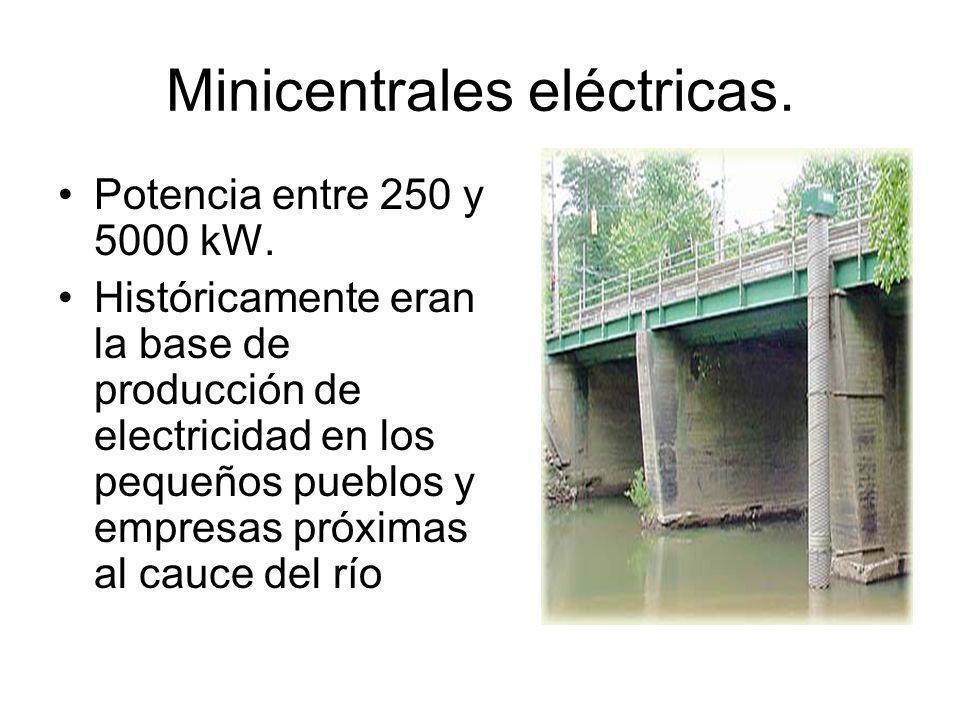 Minicentrales eléctricas.