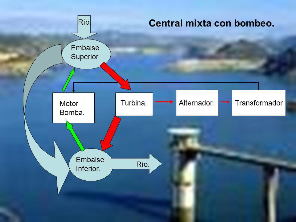 Central mixta con bombeo.