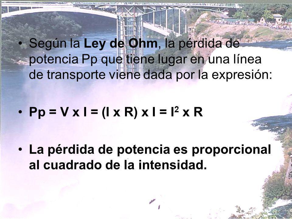 Según la Ley de Ohm, la pérdida de potencia Pp que tiene lugar en una línea de transporte viene dada por la expresión:
