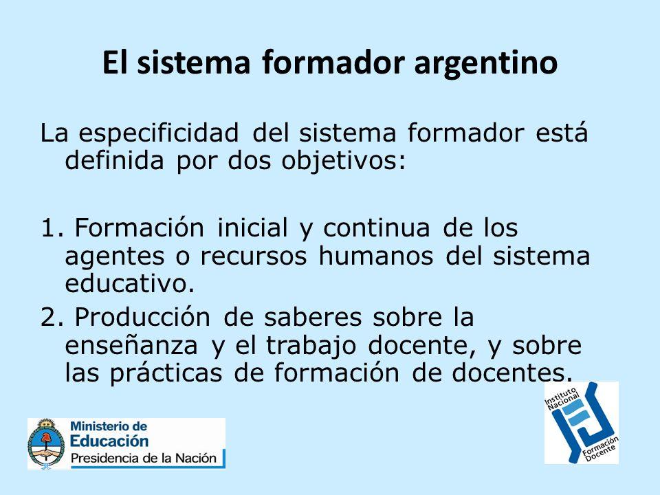 El sistema formador argentino