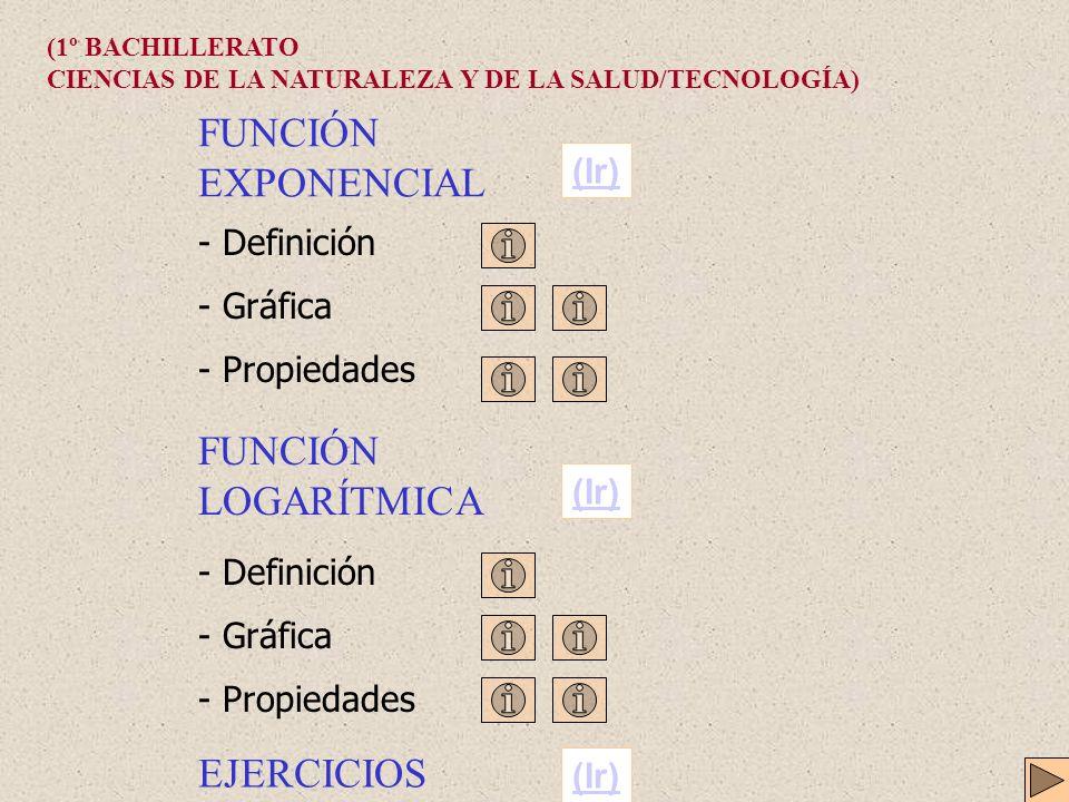 FUNCIÓN EXPONENCIAL FUNCIÓN LOGARÍTMICA EJERCICIOS (Ir) - Definición