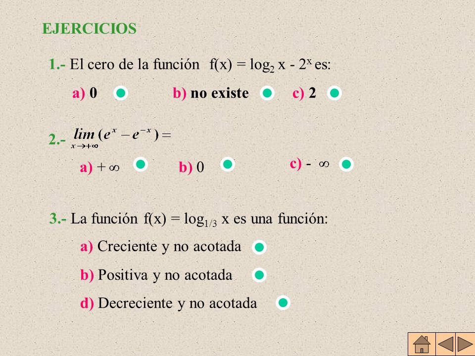 3.- La función f(x) = log1/3 x es una función: