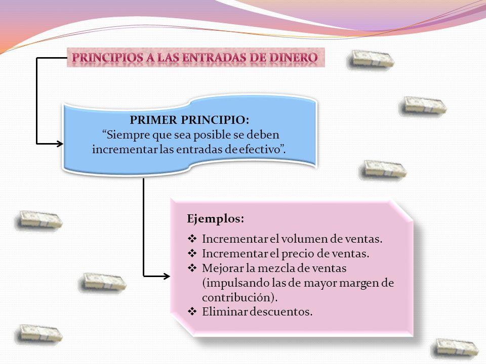 Principios a las entradas de dinero