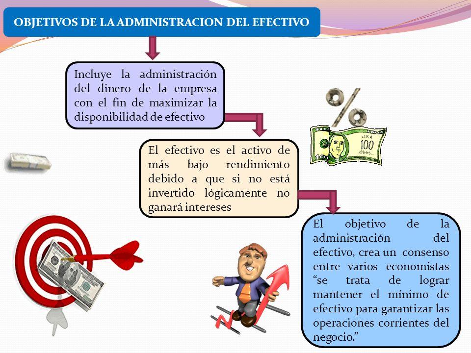 OBJETIVOS DE LA ADMINISTRACION DEL EFECTIVO
