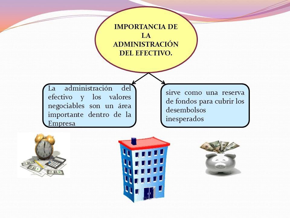 IMPORTANCIA DE LA ADMINISTRACIÓN DEL EFECTIVO.