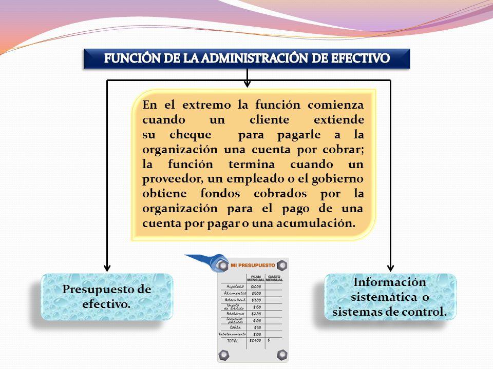 FUNCIÓN DE LA ADMINISTRACIÓN DE EFECTIVO