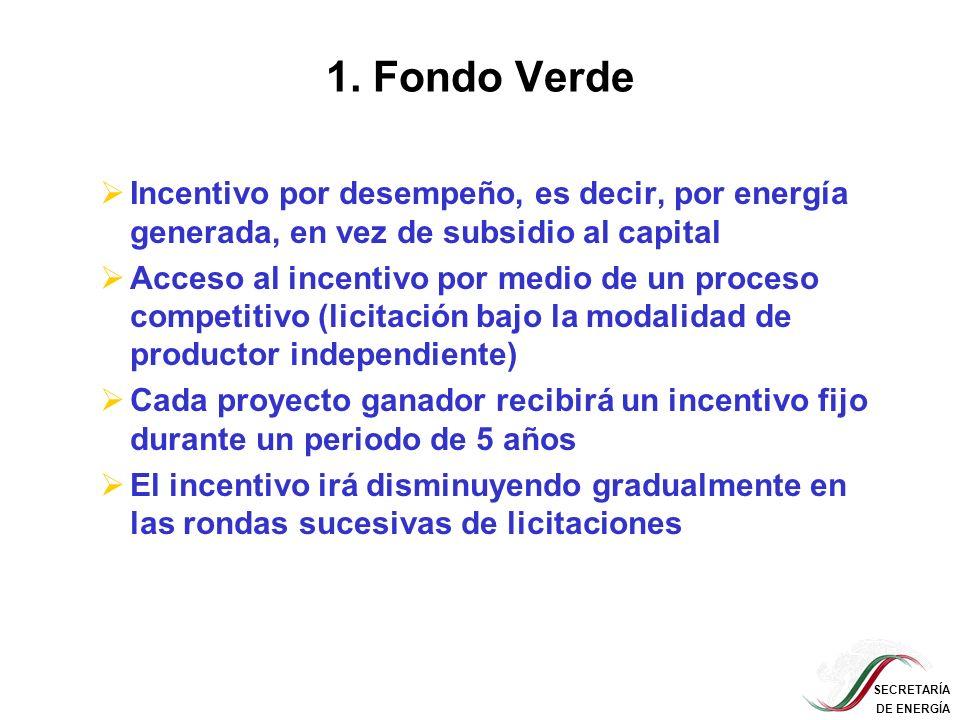 1. Fondo Verde Incentivo por desempeño, es decir, por energía generada, en vez de subsidio al capital.
