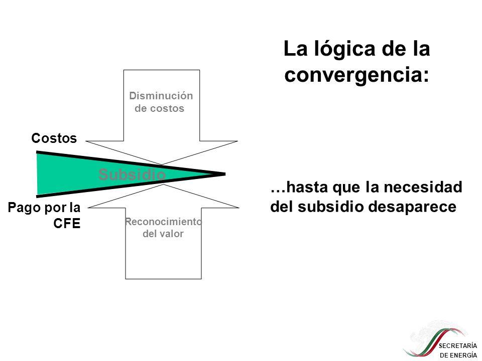 La lógica de la convergencia: Reconocimiento del valor
