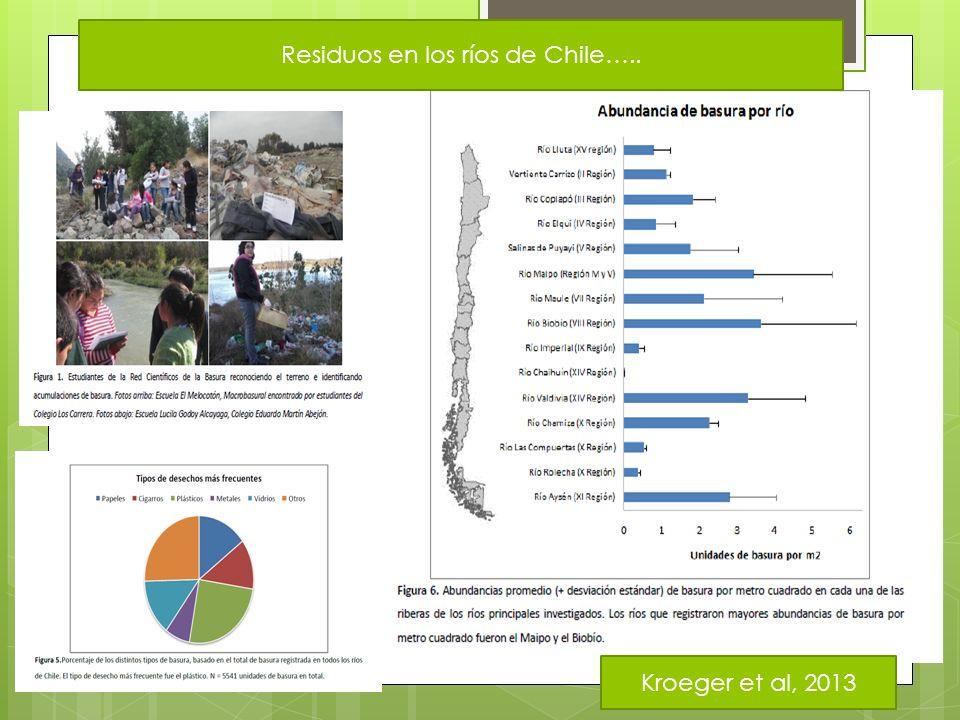 Residuos en los ríos de Chile…..