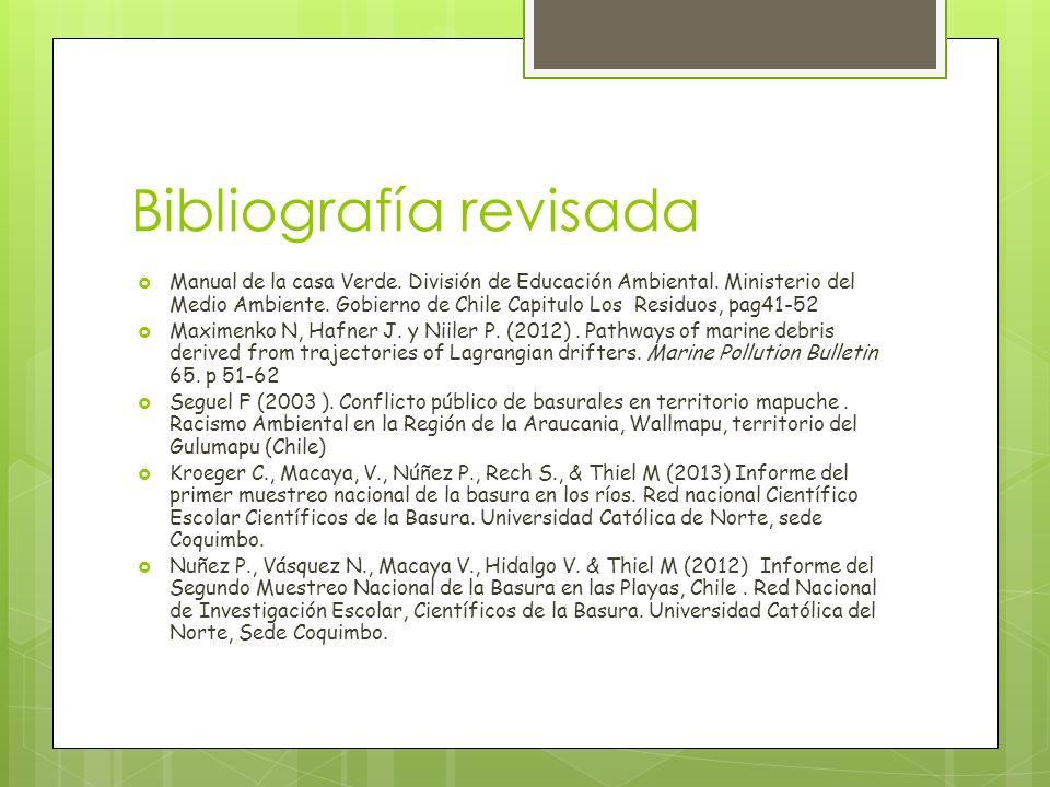 Bibliografía revisada