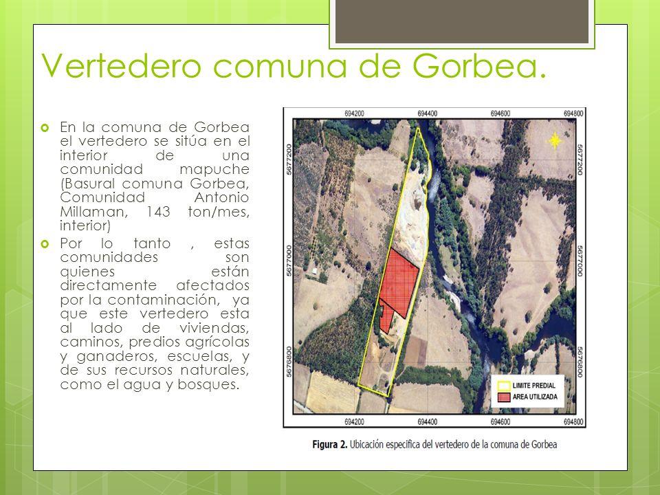 Vertedero comuna de Gorbea.