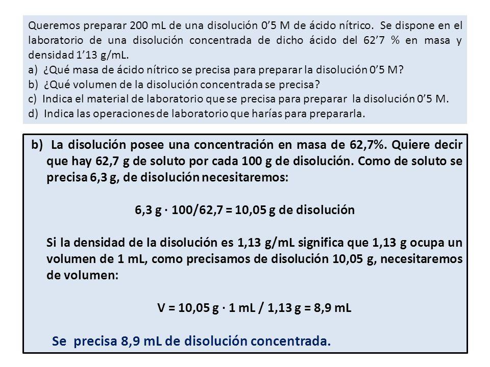 Se precisa 8,9 mL de disolución concentrada.