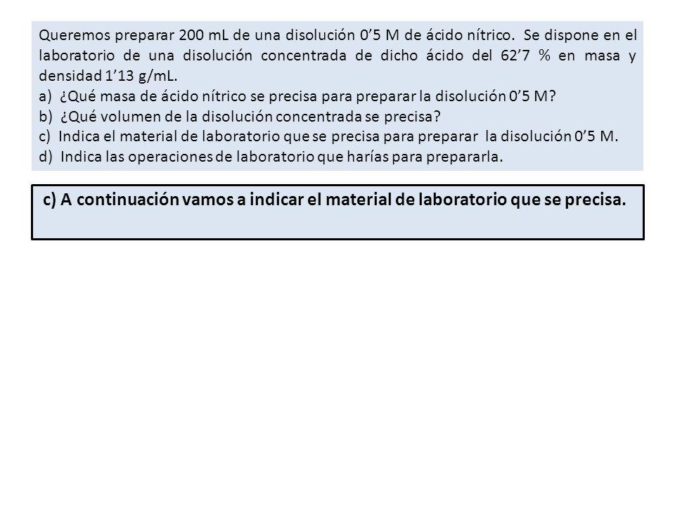 Queremos preparar 200 mL de una disolución 0'5 M de ácido nítrico