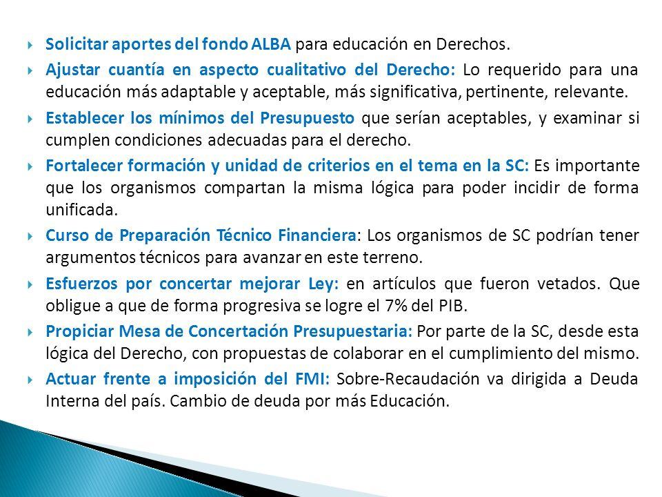 Solicitar aportes del fondo ALBA para educación en Derechos.
