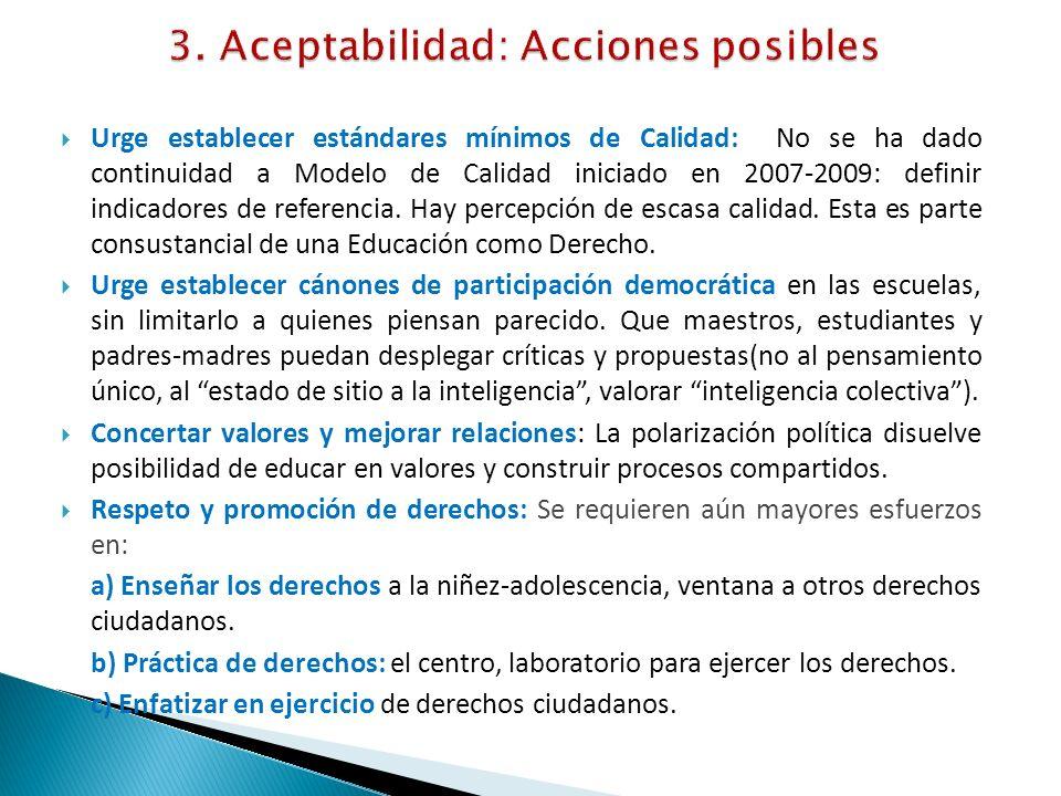3. Aceptabilidad: Acciones posibles