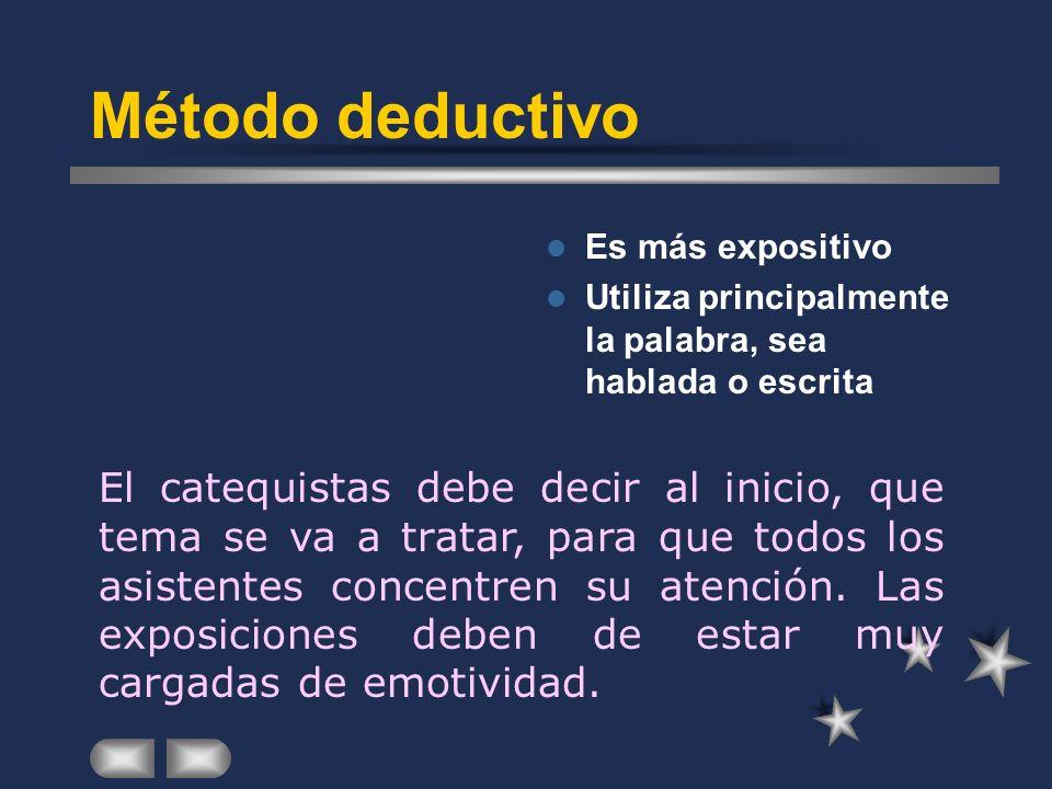 Método deductivo Es más expositivo. Utiliza principalmente la palabra, sea hablada o escrita.