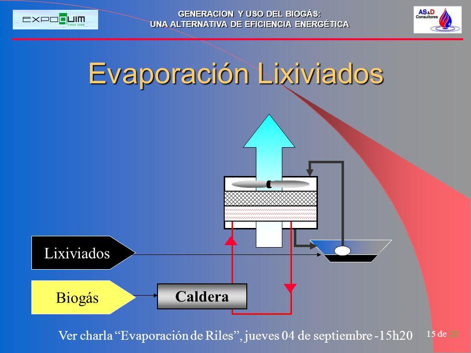 Evaporación Lixiviados