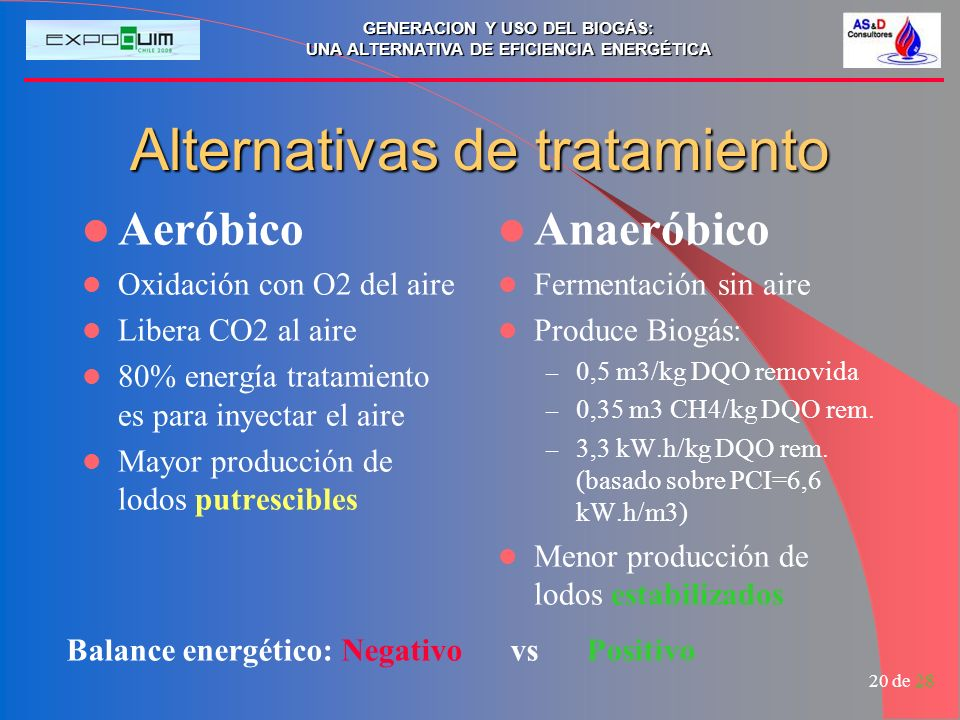 Alternativas de tratamiento