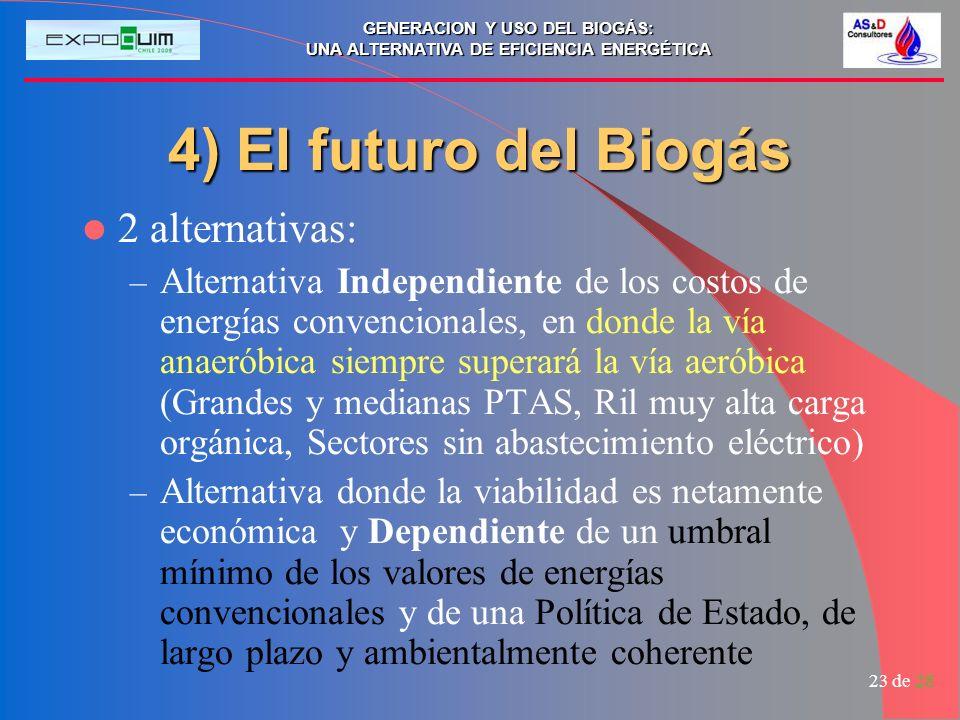 4) El futuro del Biogás 2 alternativas: