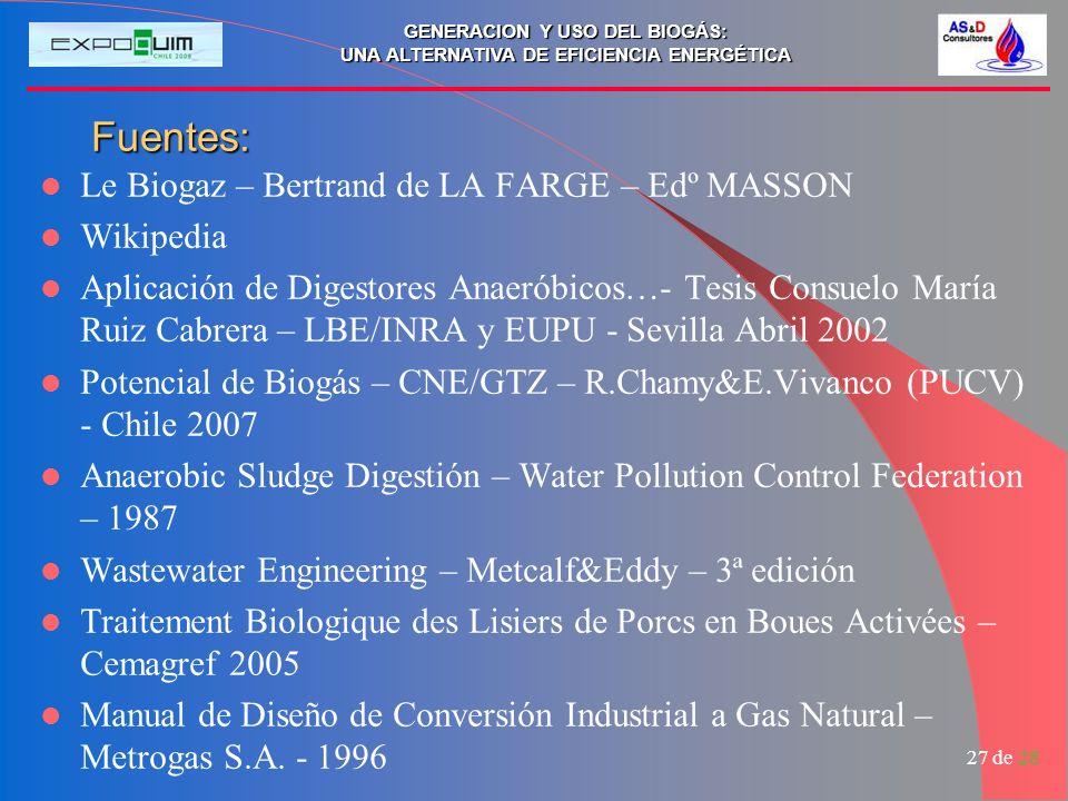 Fuentes: Le Biogaz – Bertrand de LA FARGE – Edº MASSON Wikipedia