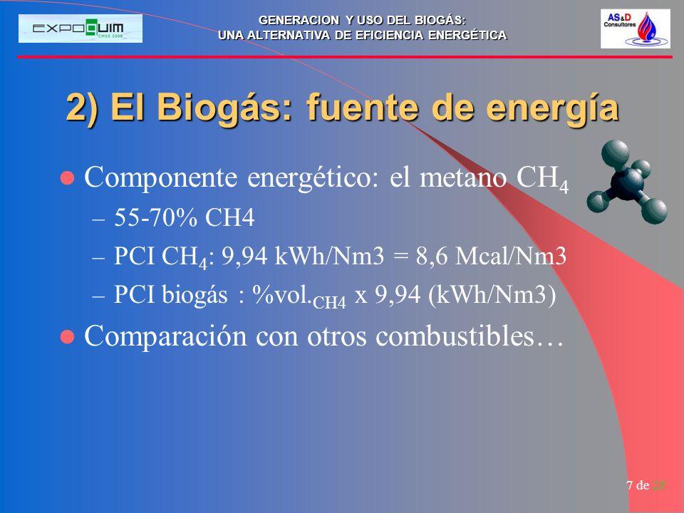 2) El Biogás: fuente de energía