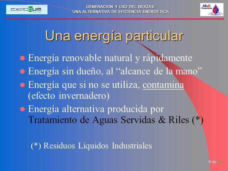 Una energía particular
