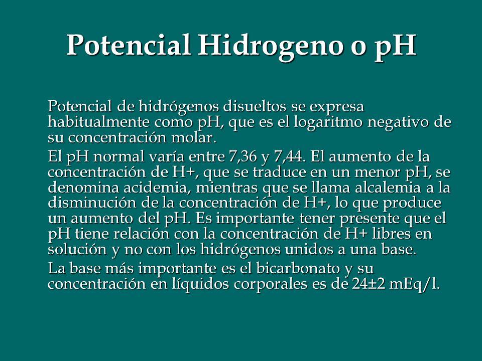 Potencial Hidrogeno o pH