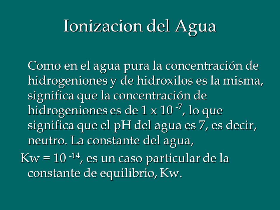 Ionizacion del Agua