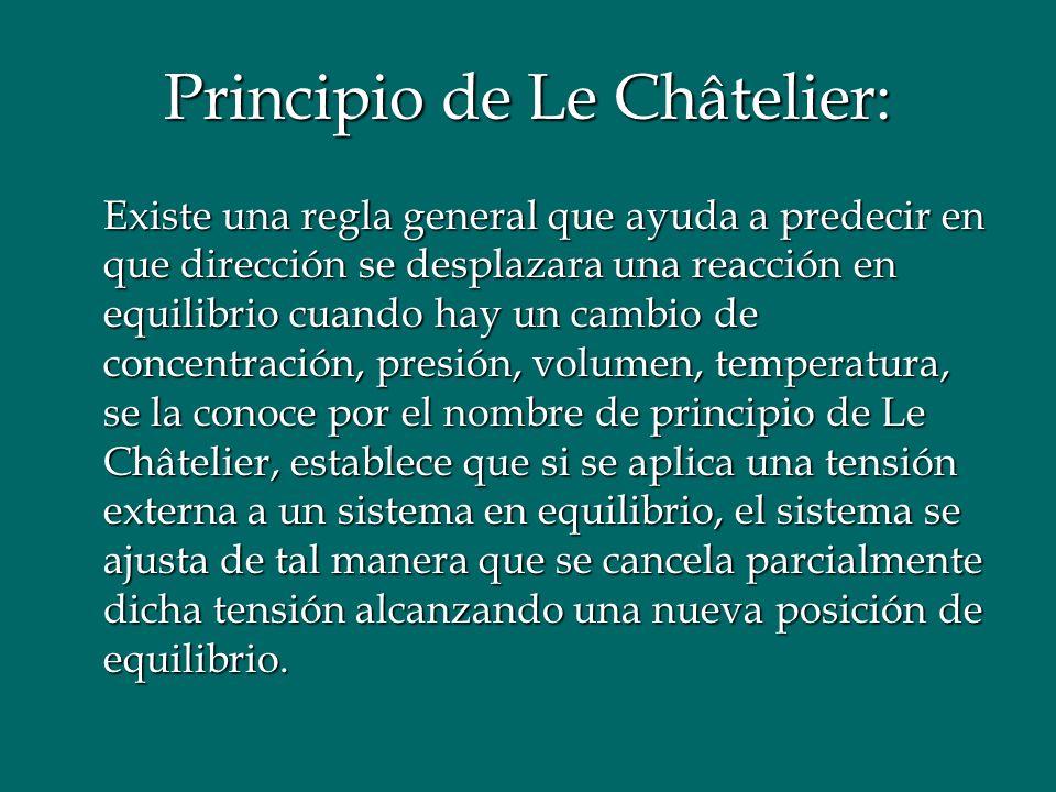 Principio de Le Châtelier: