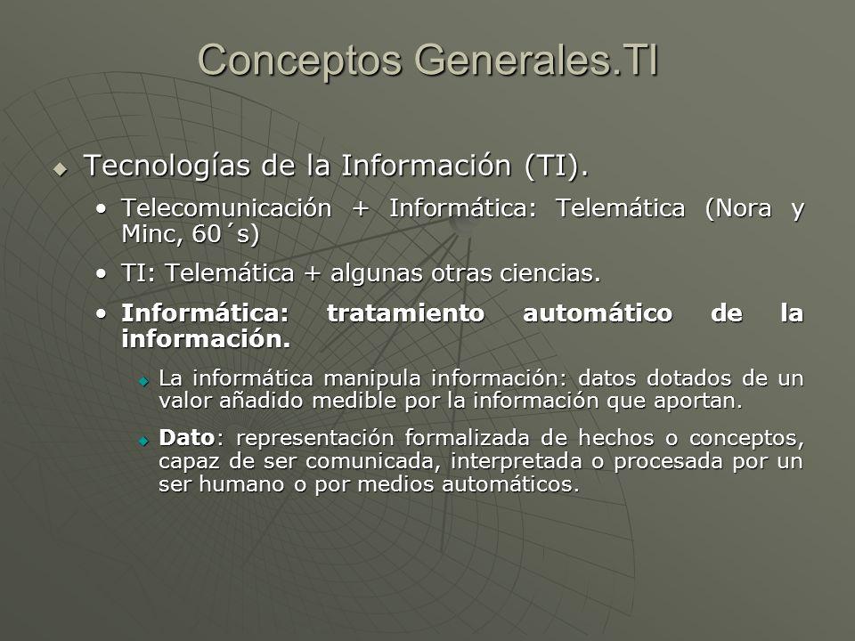 Conceptos Generales.TI