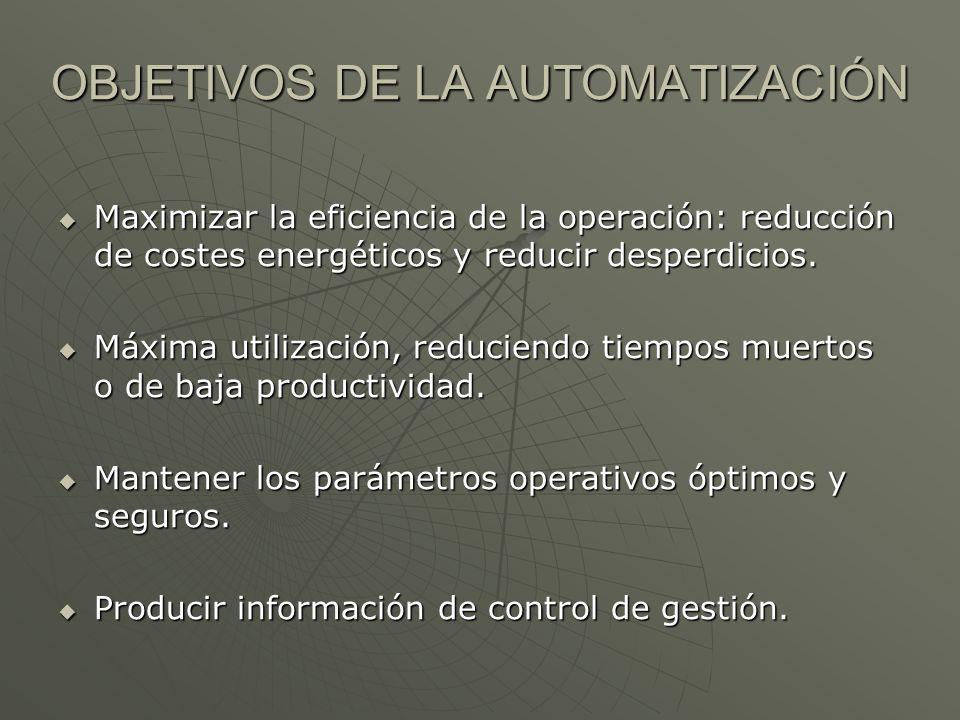 OBJETIVOS DE LA AUTOMATIZACIÓN