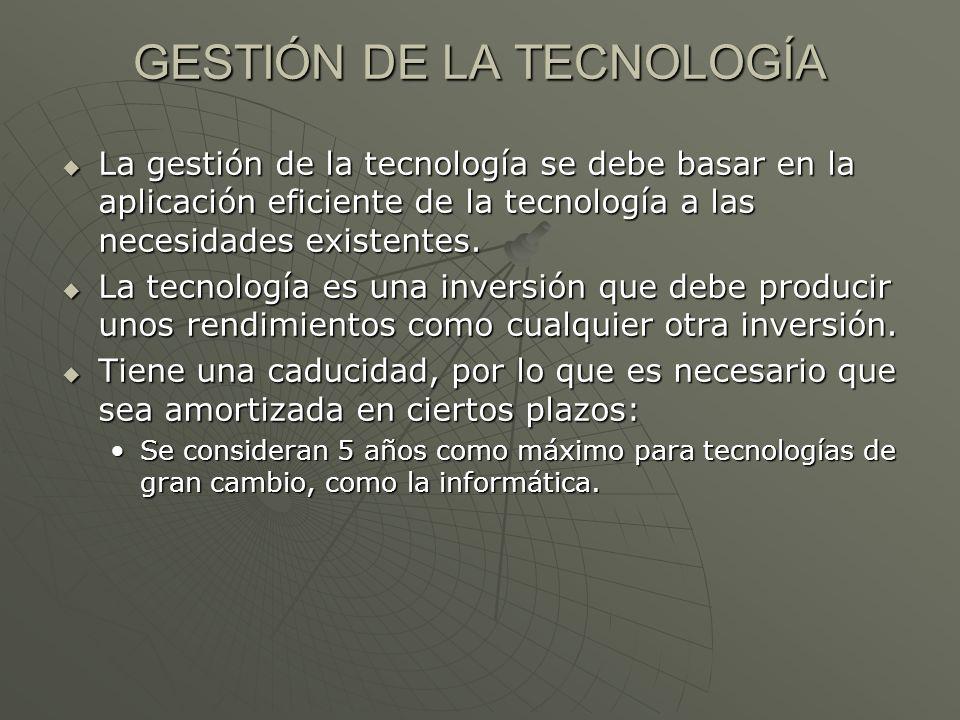 GESTIÓN DE LA TECNOLOGÍA