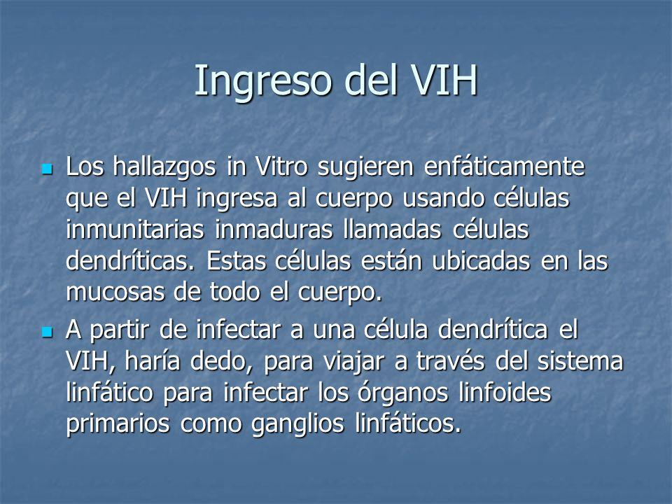 Ingreso del VIH
