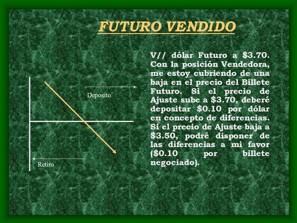 FUTURO VENDIDO