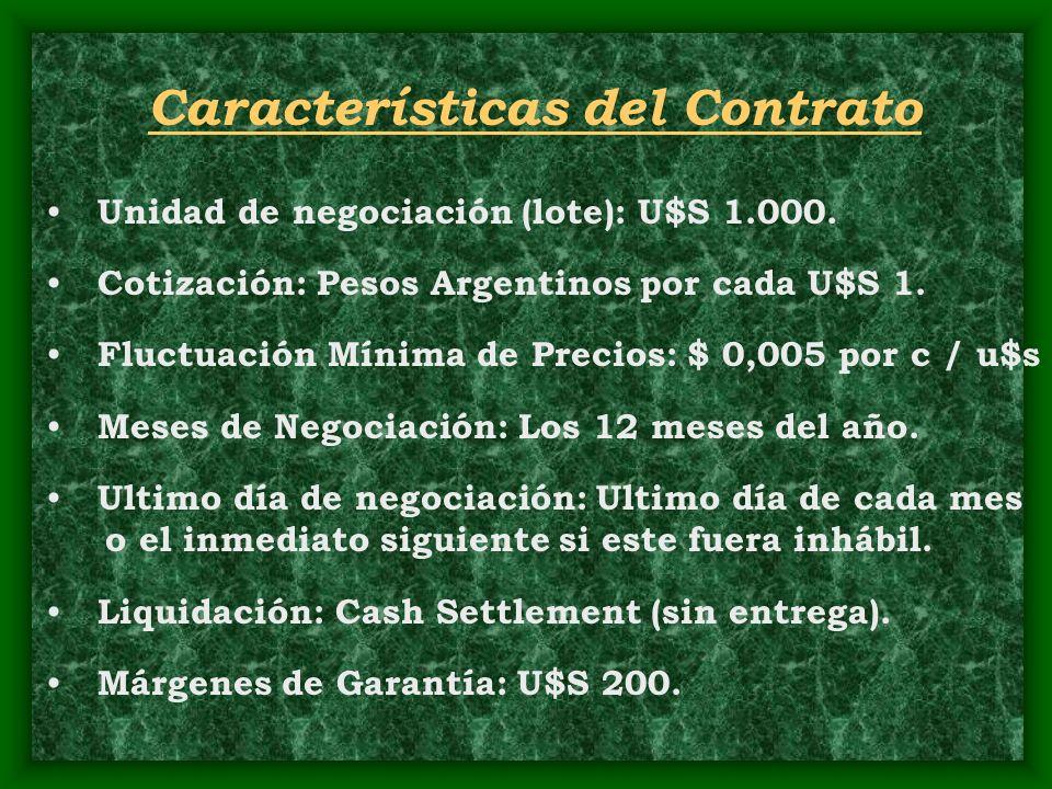 Características del Contrato