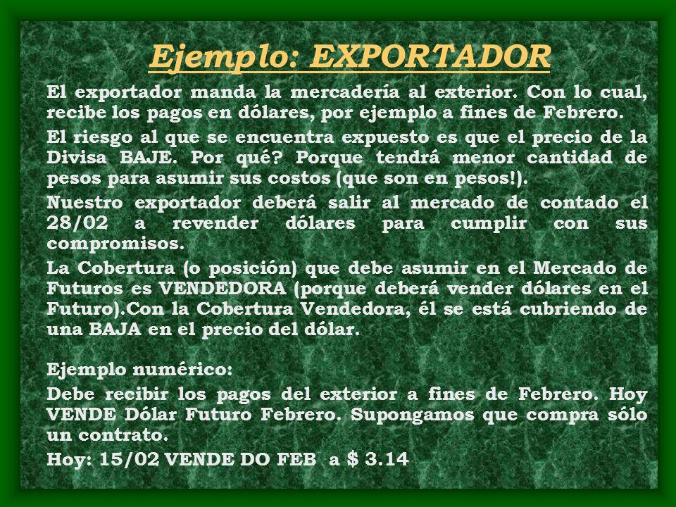 Ejemplo: EXPORTADOR El exportador manda la mercadería al exterior. Con lo cual, recibe los pagos en dólares, por ejemplo a fines de Febrero.