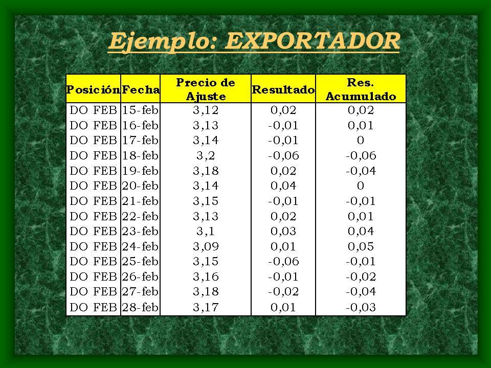 Ejemplo: EXPORTADOR