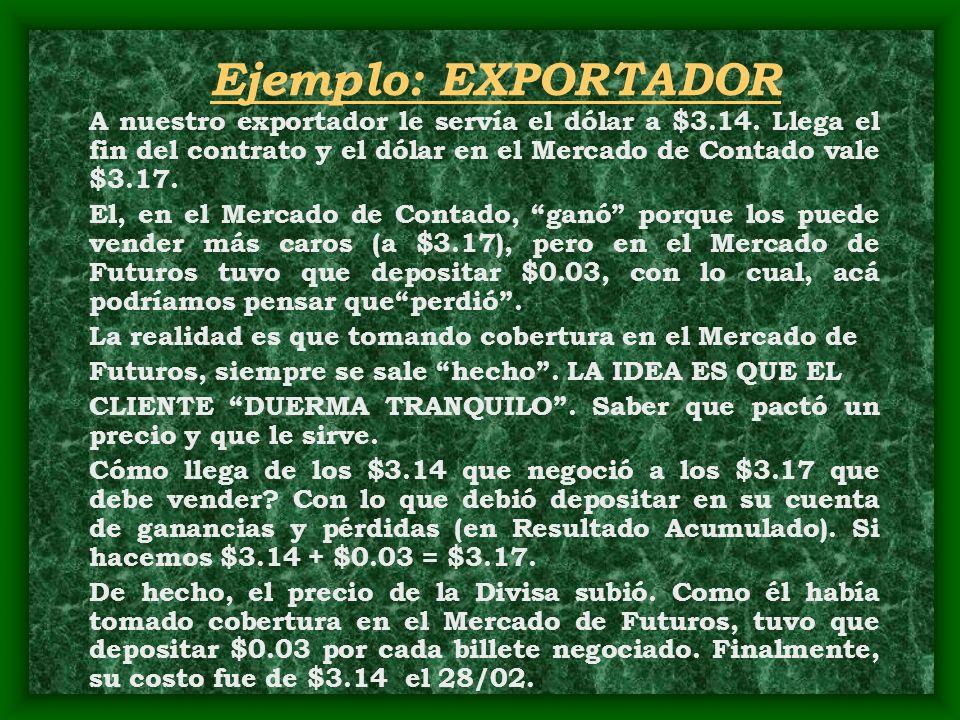 Ejemplo: EXPORTADOR A nuestro exportador le servía el dólar a $3.14. Llega el fin del contrato y el dólar en el Mercado de Contado vale $3.17.
