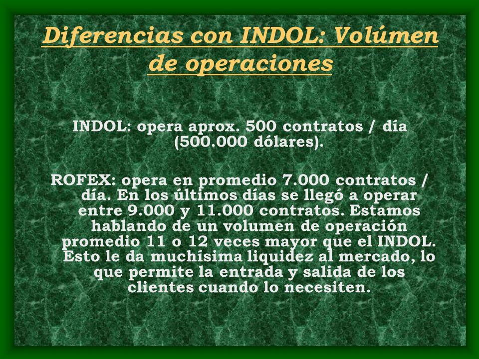 Diferencias con INDOL: Volúmen de operaciones