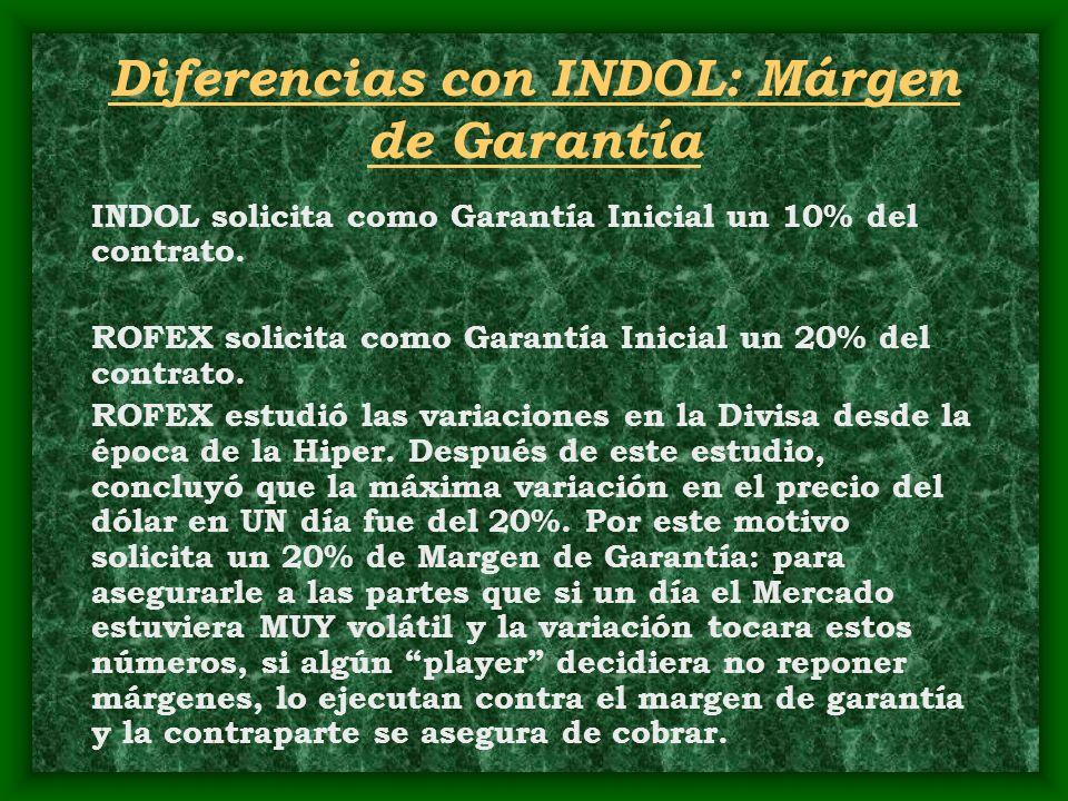 Diferencias con INDOL: Márgen de Garantía