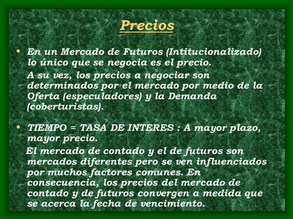 Precios En un Mercado de Futuros (Intitucionalizado) lo único que se negocia es el precio.