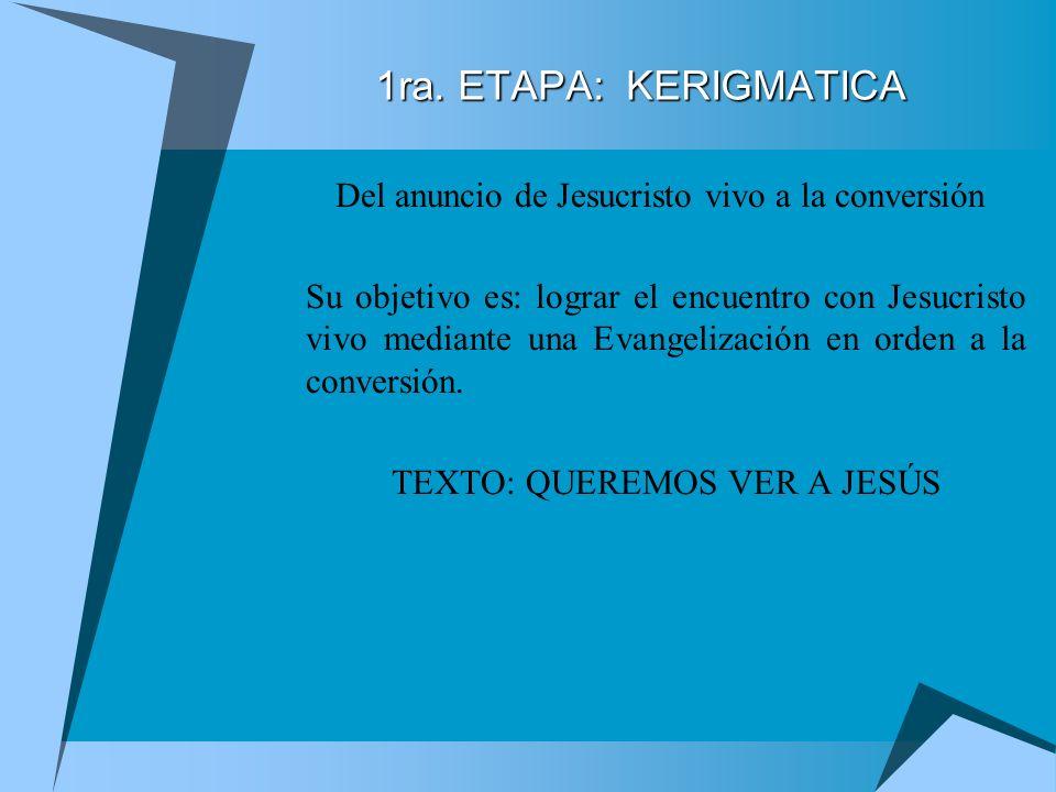 1ra. ETAPA: KERIGMATICA Del anuncio de Jesucristo vivo a la conversión
