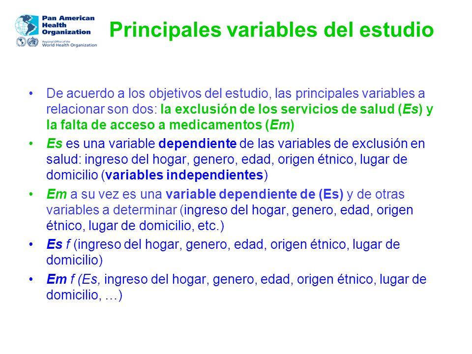 Principales variables del estudio