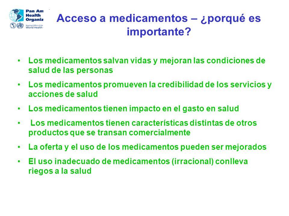 Acceso a medicamentos – ¿porqué es importante