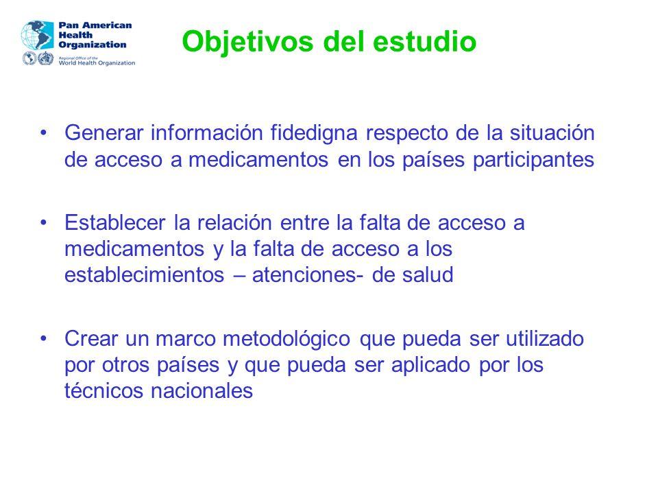 Objetivos del estudio Generar información fidedigna respecto de la situación de acceso a medicamentos en los países participantes.